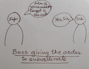 Boss giving order to subordinate